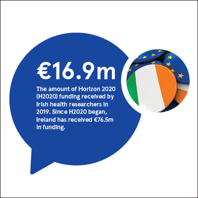 €16.9 million for Ireland in 2019 in EU research funding for health